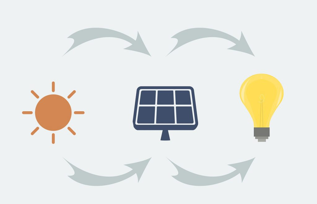 infographic of solar panel in the middle with the sun next to it on the left, and a light bulb to the right.