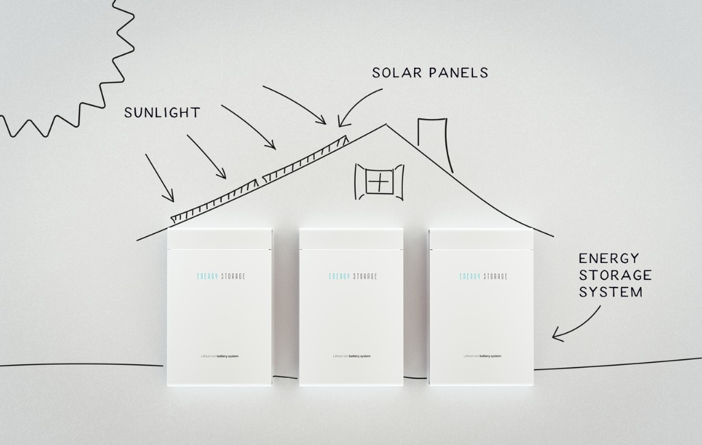 drawing of a house showing how solar energy works with solar batteries inside the house